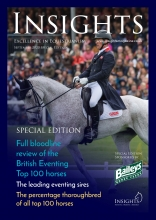 Insights Bloodline Review of the British Eventing Top 100 Horses